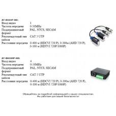 Новые приемопередатчики AXIOM для HD-видеосигналов
